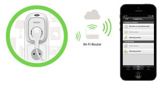 Maak verbinding via Wi-Fi-, 3G- of 4G-netwerk