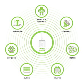 "learn more about the wemo makerâ""¢ wemo maker can be used as a controller a sensor or a manager"