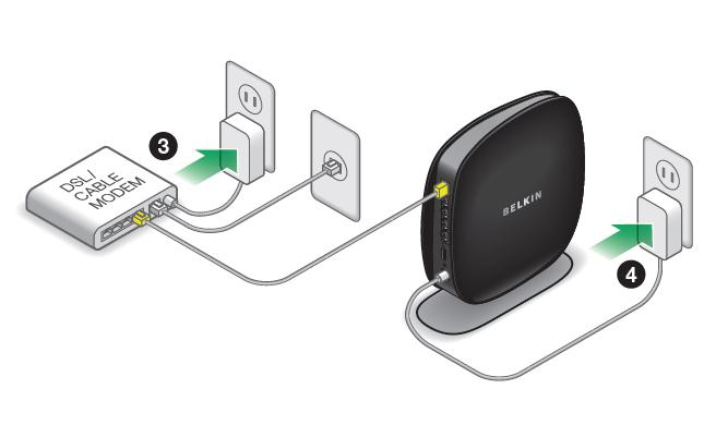 Connect your Router's Ethernet cable to your modem's Ethernet port
