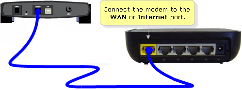 how to setup linksys wireless router out modem wiring collection setup wireless router out modem pictures wire