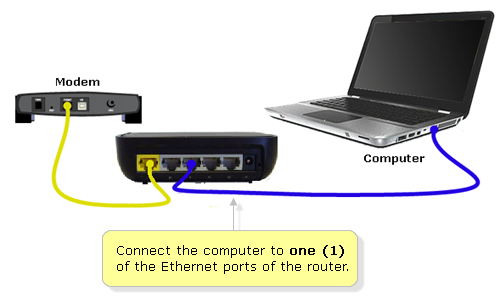 belkin-router-setup
