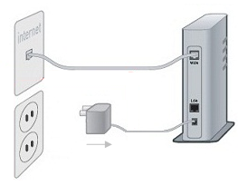 Belkin official support setting up and connecting wireless devices connect your modem to the internet port of your router using an ethernet cable keyboard keysfo Images