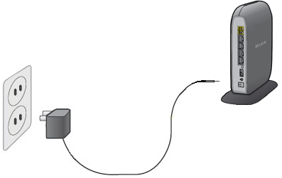 Official belkin support site setting up and connecting wireless connect your computer to one of the lan ports on the router using an ethernet cable keyboard keysfo Images
