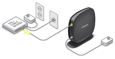 Official belkin support site setting up the belkin router using plug in your modem and then your router to the power source keyboard keysfo Images