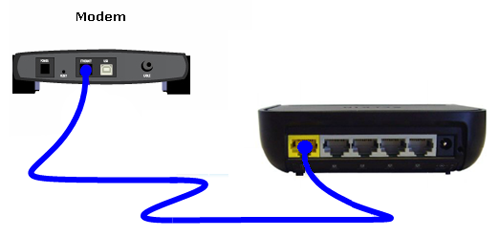 Belkin Official Support - Setting up a Belkin router for DSL