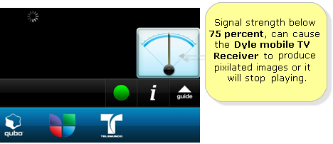 Belkin Official Support - Improving signal strength for video ... on