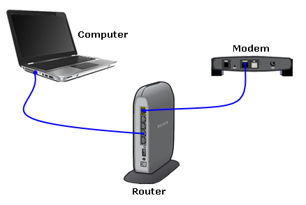 Belkin official support setting up a static ip connection on a user added image keyboard keysfo Images