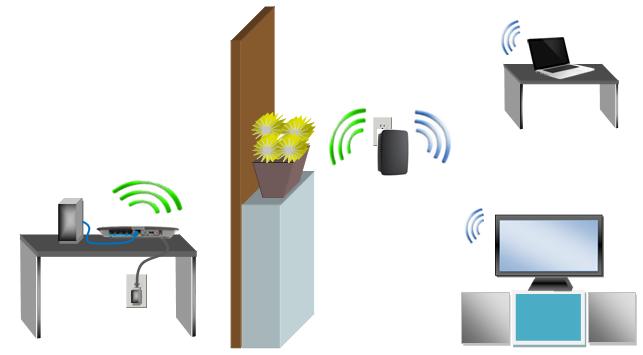 Assistance officielle linksys comment tendre la port e - Augmenter portee votre wifi avec repeteur ...