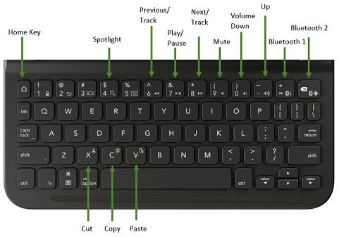 Belkin Official Support - Keyboard functions of the Belkin