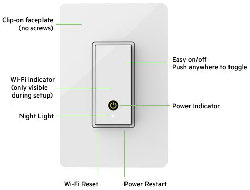 User Added Image QUICK TIP On The Wemo Light Switch