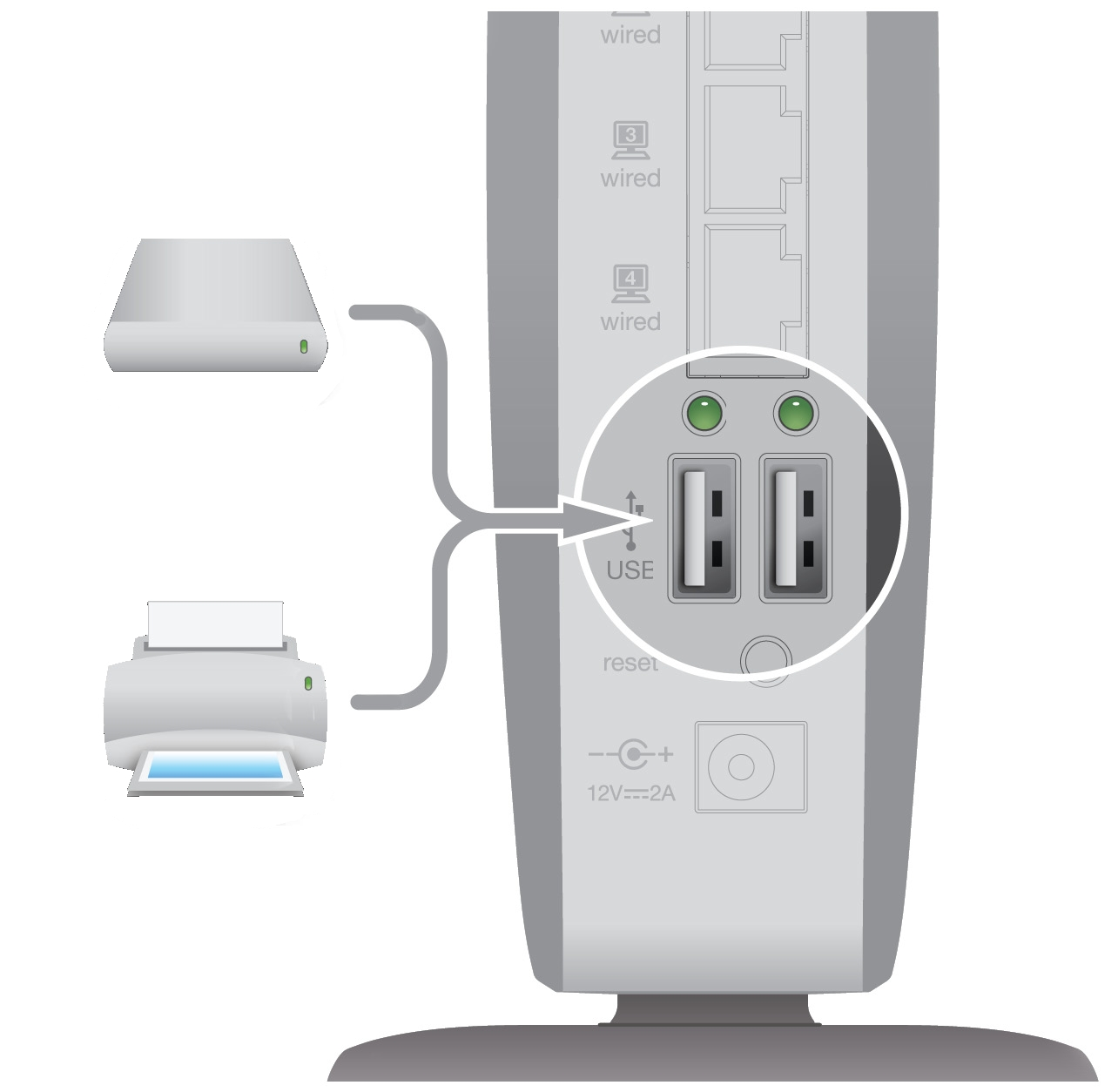 Belkin Wireless-G F5D Drivers Download - Update Belkin Software